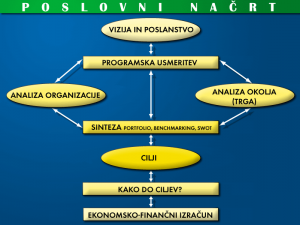 posl_nacrt